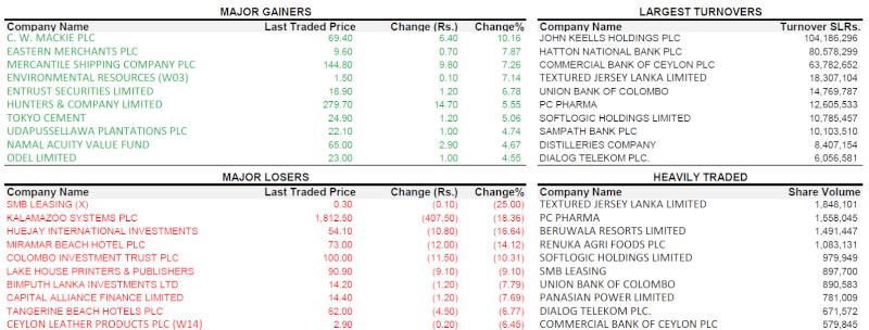 Trade Summary Market - 13/03/2013 130310