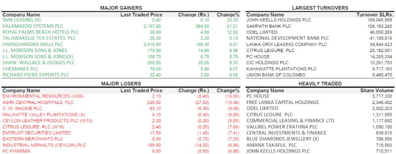 Trade Summary Market - 14/03/2013 140310