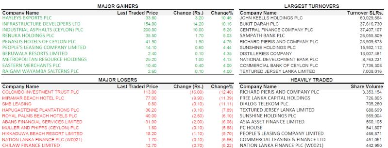 Trade Summary Market - 15/02/2013 150210
