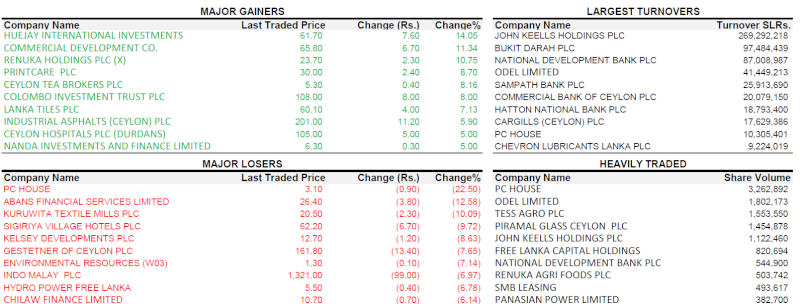 Trade Summary Market - 15/03/2013 150310