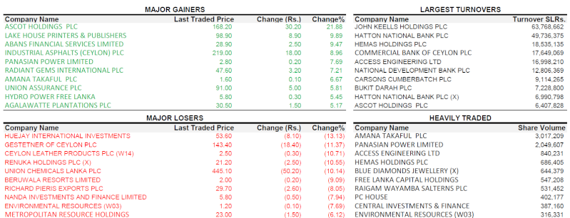 Trade Summary Market - 18/03/2013 180310