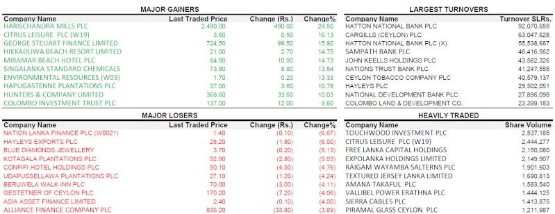 Trade Summary Market - 18/04/2013 180410