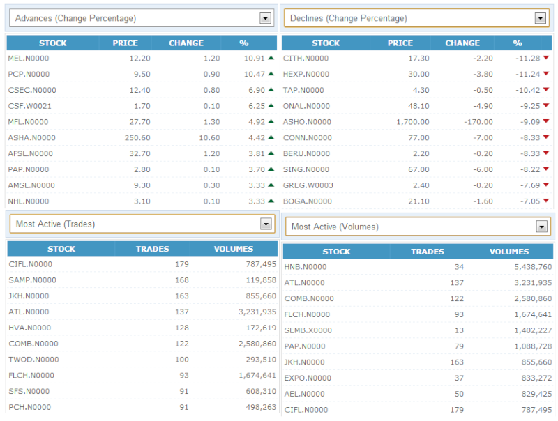 Trade Summary Market - 19/02/2013 190210