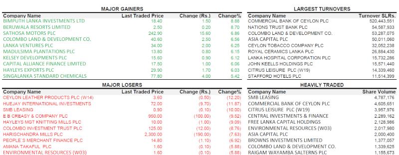 Trade Summary Market - 19/04/2013 190410
