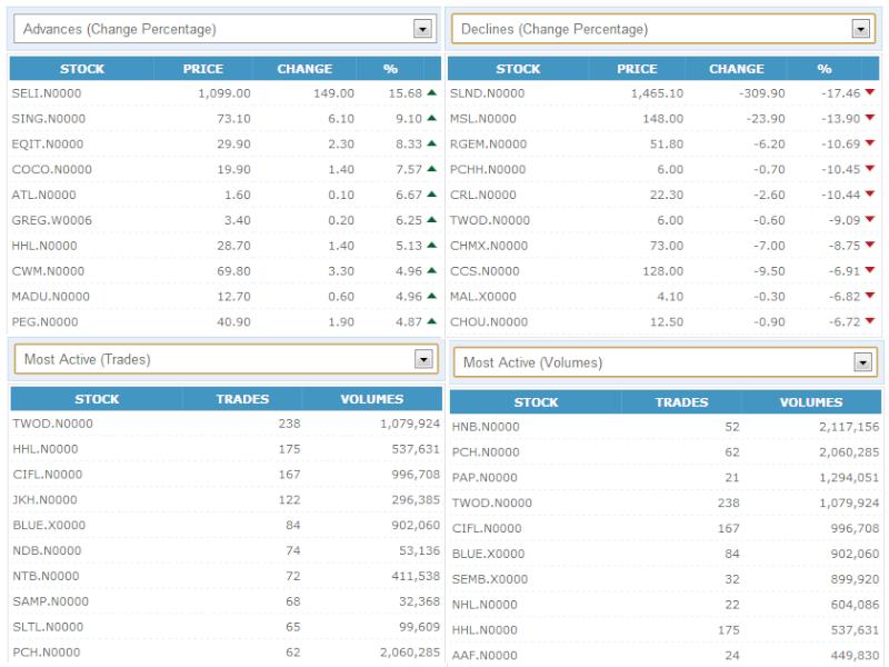 Trade Summary Market - 20/02/2013 200210