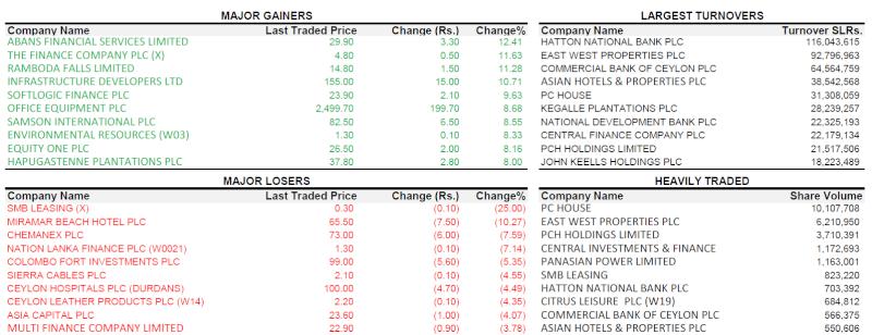 Trade Summary Market - 21/03/2013 210310