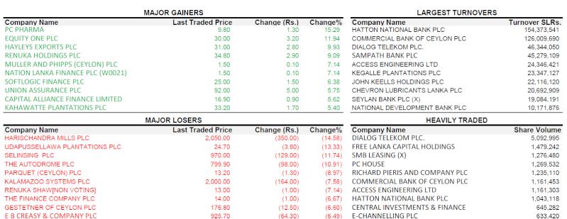 Trade Summary Market - 27/02/2013 270210