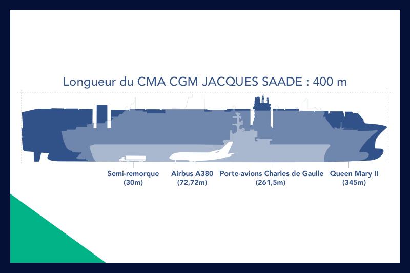 CMA CGM JACQUES SAADE, le premier porte-conteneurs de 23 000 800x5310