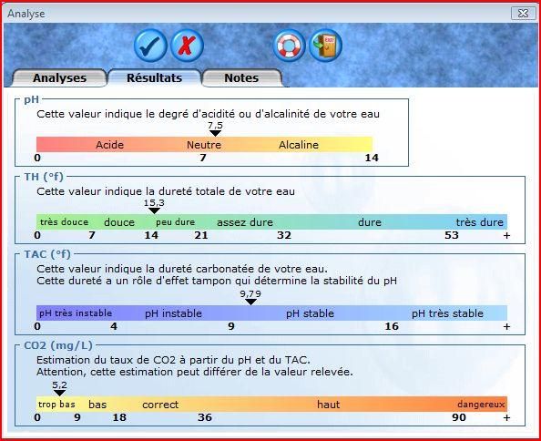 Correspondance TAC et TH Aqua210