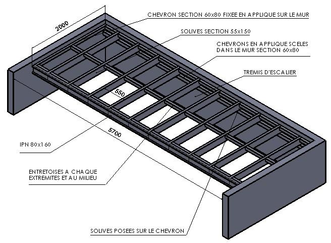 [Question] Demande d'info concernant la réalisation d'un grenier Grenie12