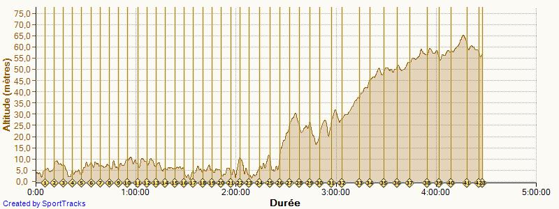 Calvavet ---) Marathon de Paris (7 avril) - Page 3 Marath12
