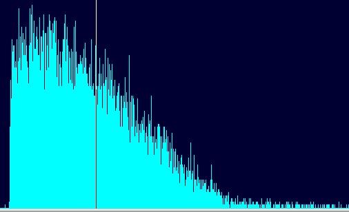 particules alpha et mica  Cs137-10