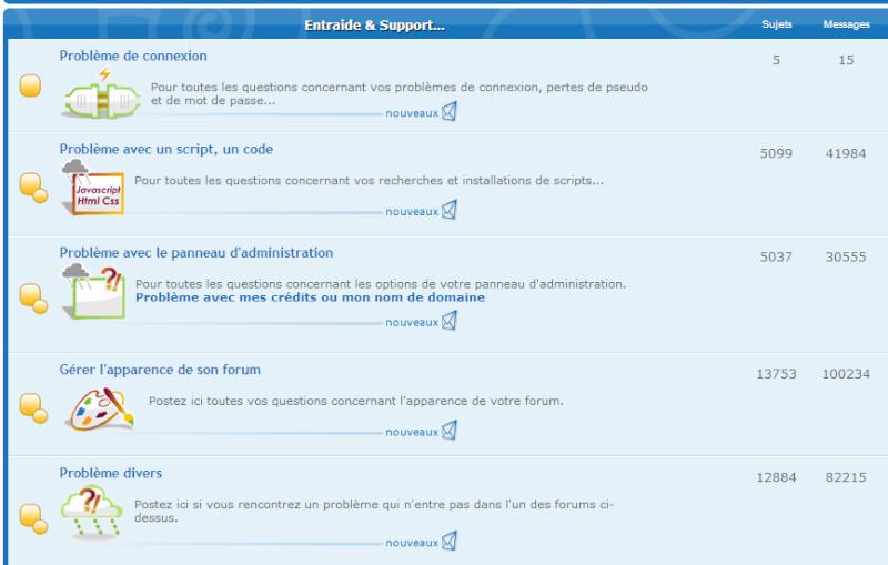 """ajouter  """"ligne + nouveau message"""" dans la description d'un forum 212"""