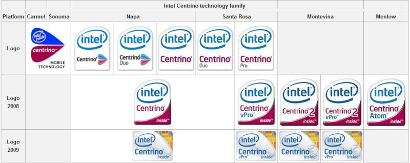 Cách nâng cấp Laptop Centri11