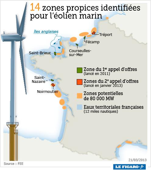L energie éolienne Offshore peut être un jour pour le Médoc 20131210