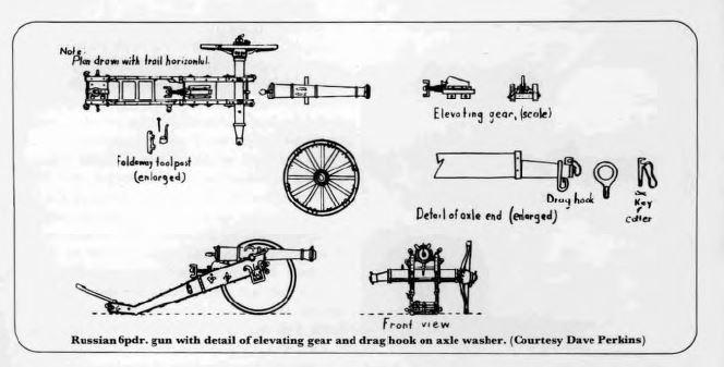 30mm hand built artillerie russe Illust10