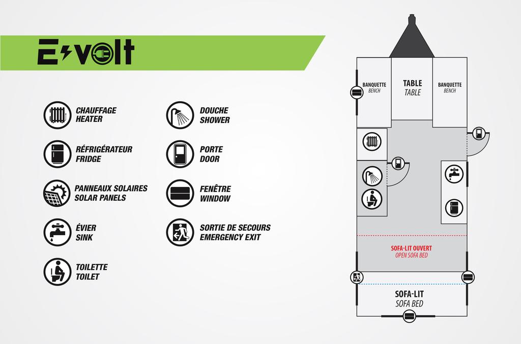 Spécifications E-volt **nouveau modèle 2021** 2-roul10