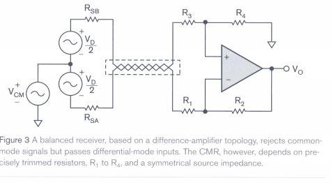 Liaisons symétriques & asymétriques en audio - Page 4 Balanc10