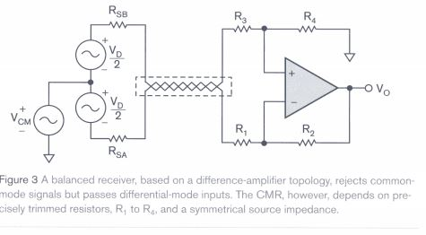 Liaisons symétriques & asymétriques en audio - Page 4 Balanc11