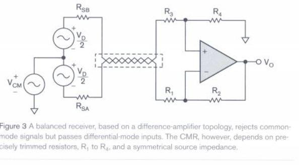 Liaisons symétriques & asymétriques en audio - Page 5 Balanc13