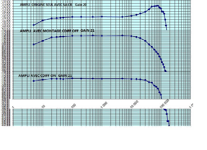 Essai Cdiff Hawksford sur ampli tubes et transistors  - Page 7 Forme_10