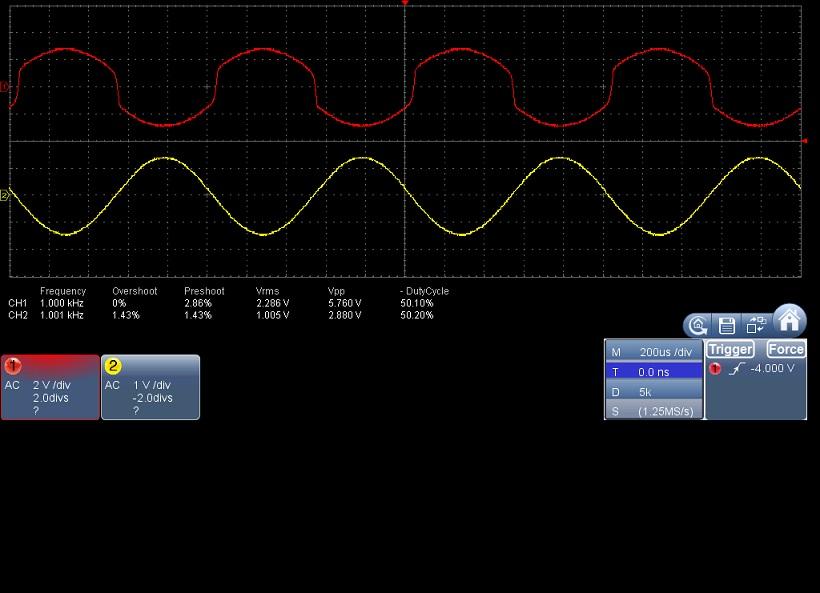 Essai Cdiff Hawksford sur ampli tubes et transistors  - Page 11 Jaune_11
