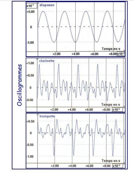 Câbles secteur - source, DAC - Page 3 Phase_10