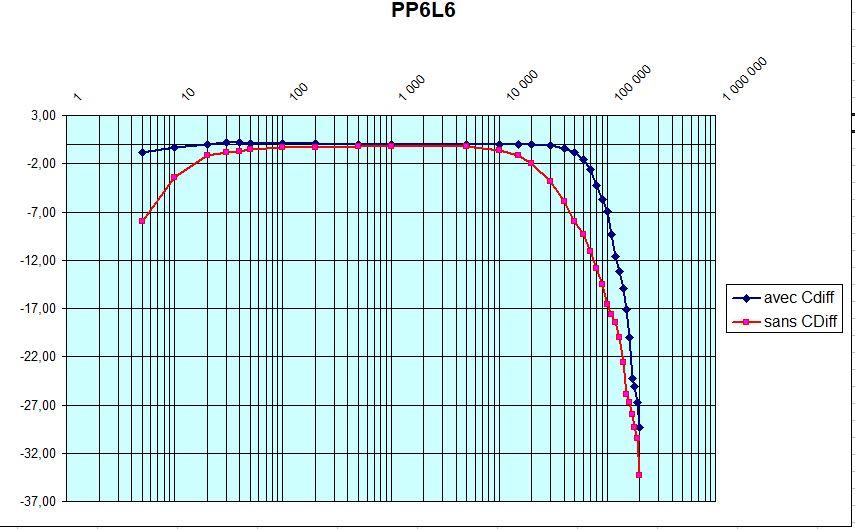 Essai Cdiff Hawksford sur ampli tubes et transistors  - Page 9 Pp_pie11
