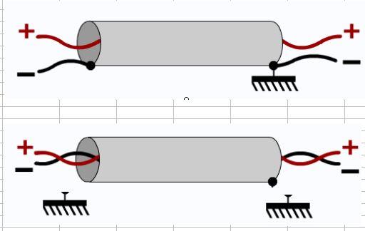 Liaisons symétriques & asymétriques en audio - Page 4 Symasy10
