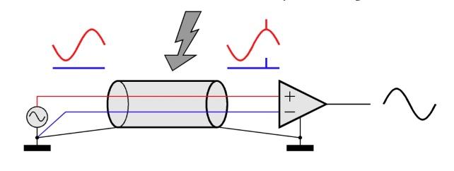 Liaisons symétriques & asymétriques en audio - Page 4 Symmet11