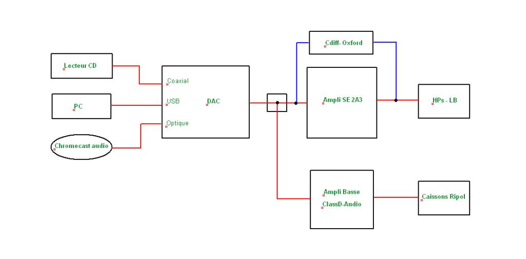 DAC DIY et lecture dématérialisée - Page 5 Synopt10