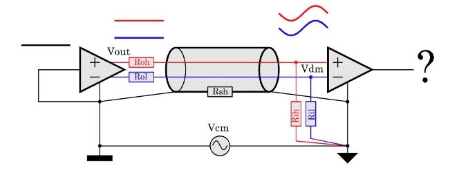 Liaisons symétriques & asymétriques en audio - Page 5 Typica11