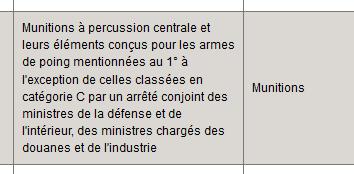 Introduction/importation d'armes, de munitions, d'éléments: du nouveau! - Page 3 Captur16