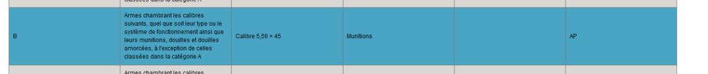 Introduction/importation d'armes, de munitions, d'éléments: du nouveau! - Page 3 Captur18