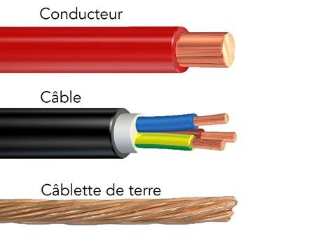 impression avec du plastique broyé en guise de filament Cables10