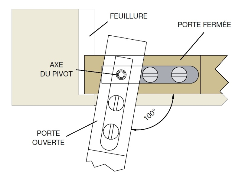Aide choix et pose de pivot coudé  Pivot-10