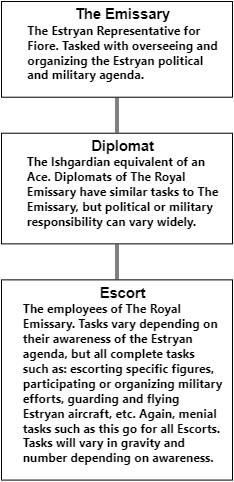 The Royal Emissary Formsw10