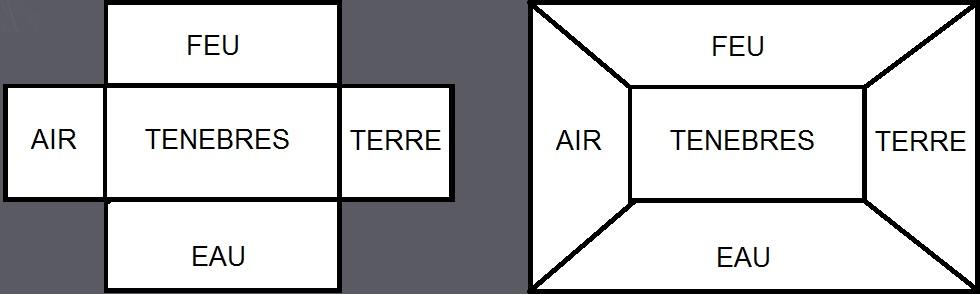 Errata de la série TERRES DE LEGENDE Schzom10