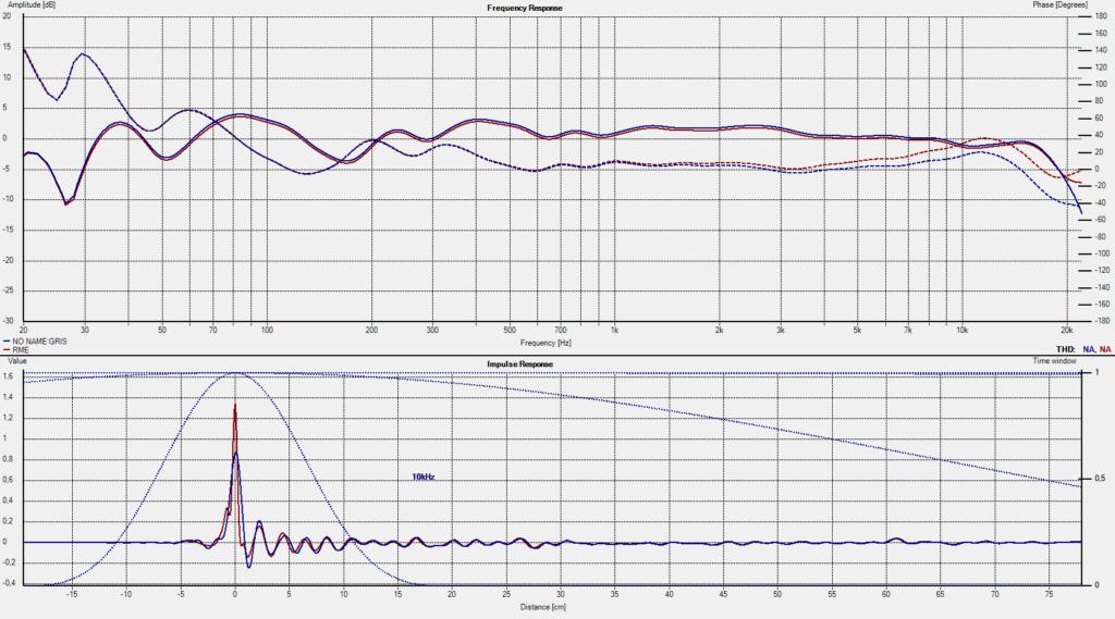 Impact des câbles USB ? - Page 3 Cables10
