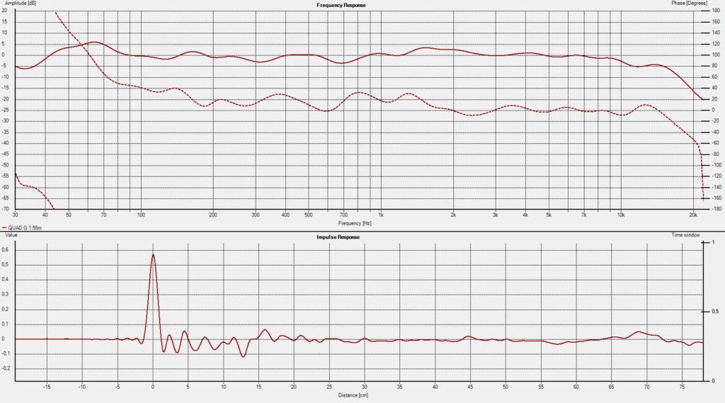 Nouveautés: Enceintes acoustiques - Page 6 Quad10