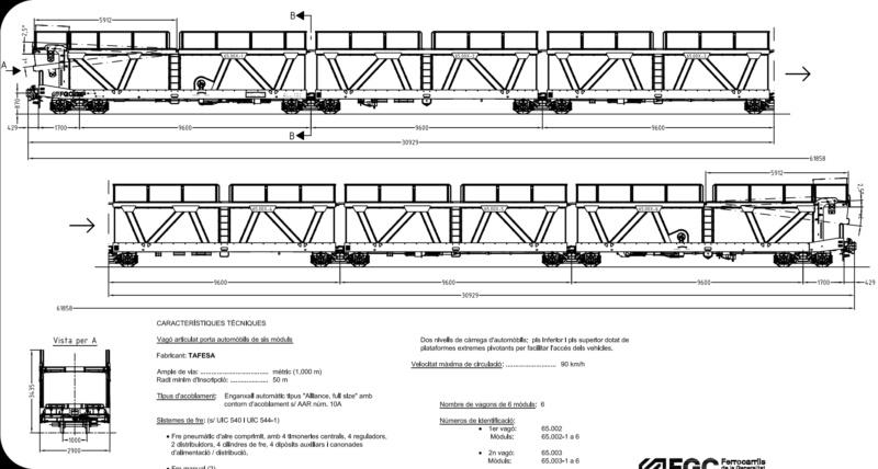 Porta-cotxes FGC Auto cargo.  - Página 5 Screen37