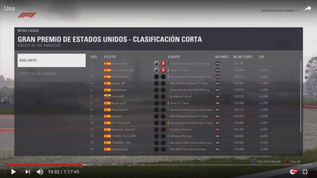 RESULTADOS GP USA22-OCT-2018 Clasi_10