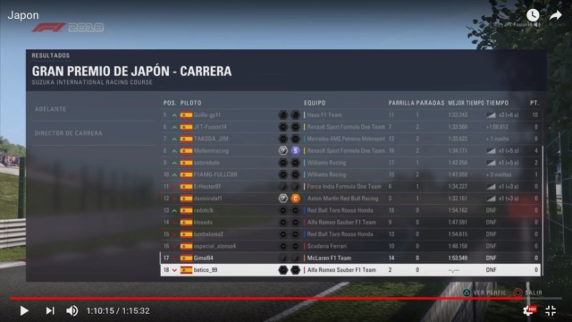 RESULTADOS GP JAPON 05-NOV-18 Final210