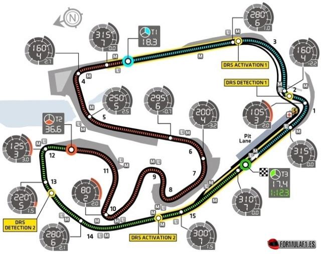 GP BRASIL 20-NOV-2018 Plano13