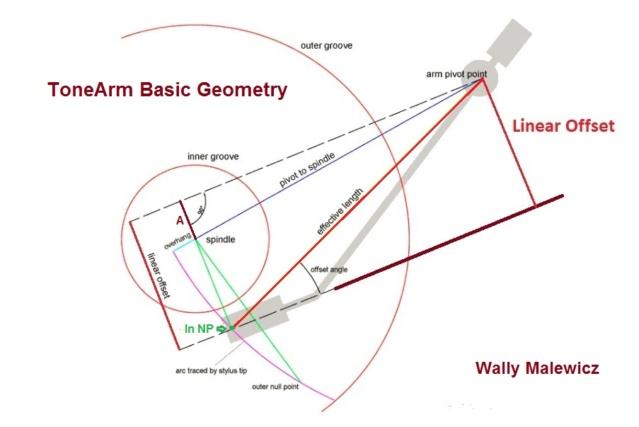 overhang e criteri di allineamento - Pagina 2 B3fd3c10
