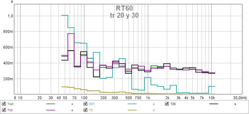 ayuda con REW Tr20_y10