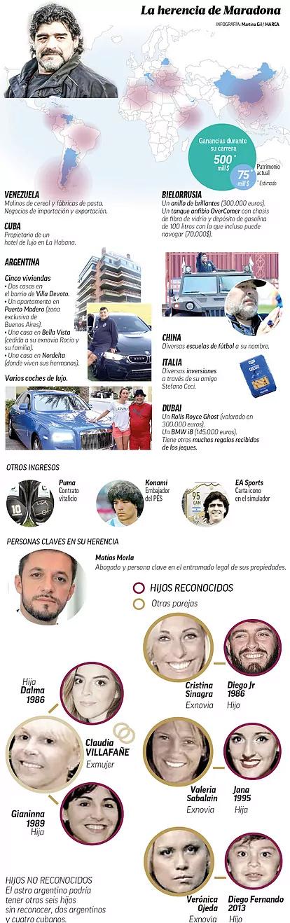 DEP MARADONA - Página 11 16067710