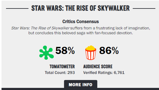 The Rise of Skywalker: Professional Reviews - Page 3 Opera_24