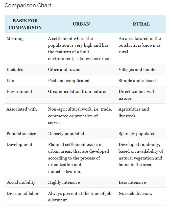 [Last topic to talk online] - Rural life VS City life Captur10