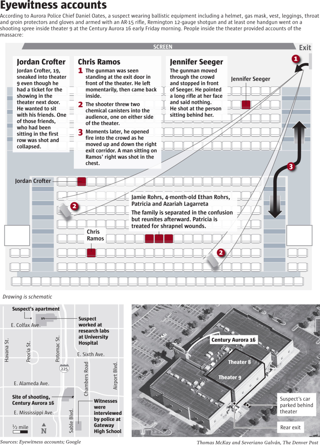 Infographics/Timeline Thread 20120710